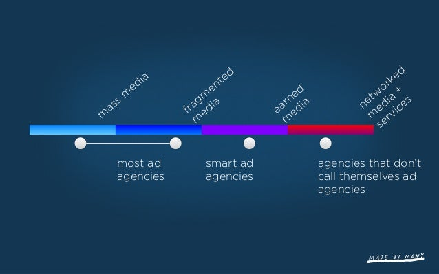 The Future of Advertising isn't Advertising