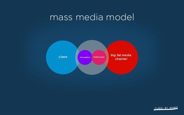 client Agency media buyer channel Digital media buyer channel Agency channel channel channelchannel channel Digital agency...
