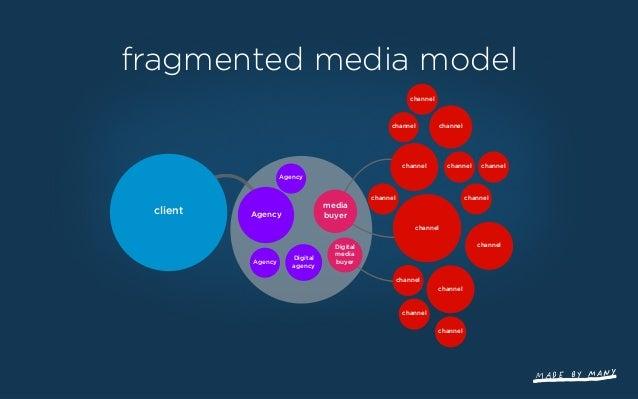 earned media model client channel Agency channel channel channel channel channelchannel Agency Media buyer Agency Agency