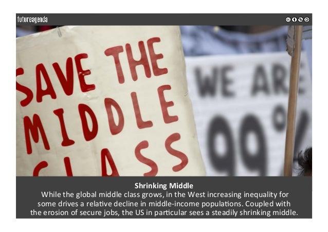 ShrinkingMiddle Whiletheglobalmiddleclassgrows,intheWestincreasinginequalityfor somedrivesarela0vedecl...