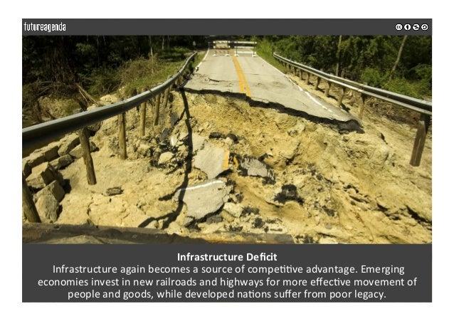 InfrastructureDeficit Infrastructureagainbecomesasourceofcompe00veadvantage.Emerging economiesinvestinnewra...