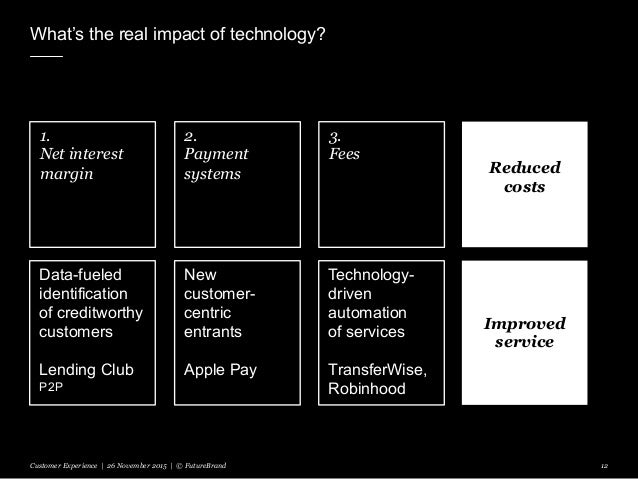 What's the real impact of technology? Customer Experience | 26 November 2015 | © FutureBrand 12 1. Net interest margin 2. ...