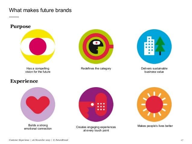 What makes future brands Customer Experience | 26 November 2015 | © FutureBrand 17 Makes people's lives betterCreates enga...