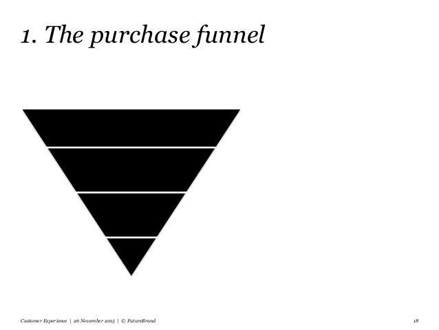 1. The purchase funnel Customer Experience | 26 November 2015 | © FutureBrand 18