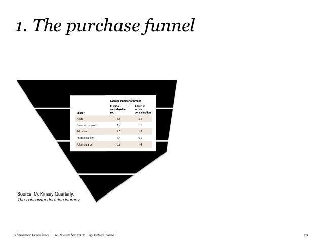 1. The purchase funnel Customer Experience | 26 November 2015 | © FutureBrand 20 Source: McKinsey Quarterly, The consumer ...