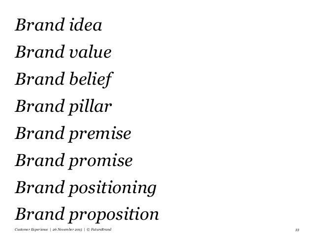 Brand idea Brand value Brand belief Brand pillar Brand premise Brand promise Brand positioning Brand proposition Customer ...