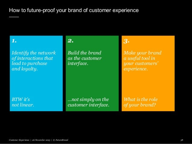How to future-proof your brand of customer experience Customer Experience | 26 November 2015 | © FutureBrand 38 1. Identif...