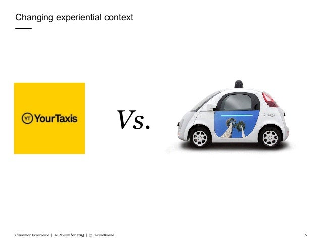 Changing experiential context Customer Experience | 26 November 2015 | © FutureBrand 6 Vs.