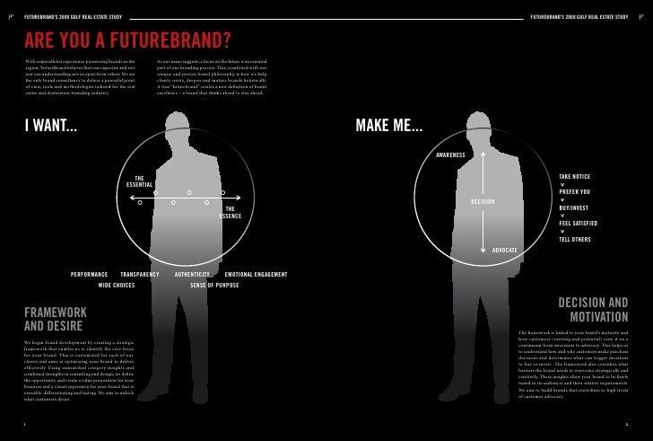 FutureBrand's 2008 Gulf Real Estate Study Slide 2