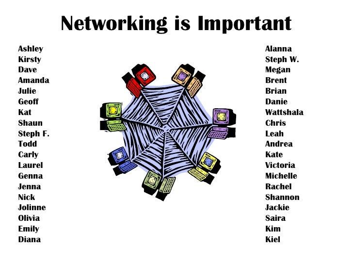 Networking is Important<br />Ashley<br />Kirsty<br />Dave<br />Amanda<br />Julie <br />Geoff<br />Kat<br />Shaun<br />Step...