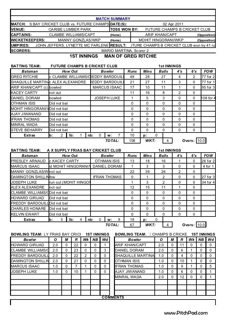 Future Champs Vs Ax Supply Frias Bay Cricket Score Sheet