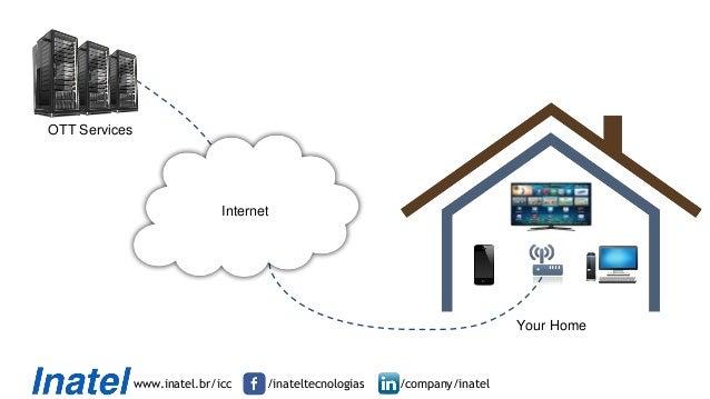 Inatel Case  www.inatel.br/icc  /inateltecnologias  /company/inatel