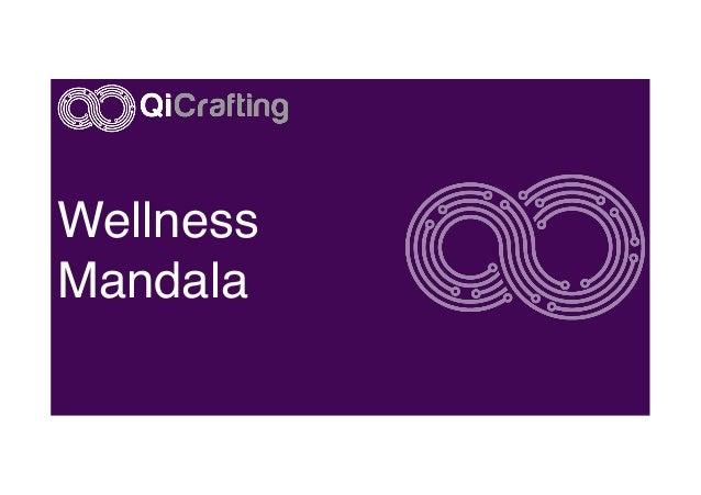 Wellness Mandala!