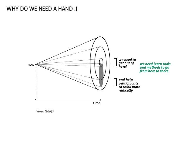 why do we need a hand :)  we need to get out of here!  now  we need learn tools and methods to go from here to there  and ...