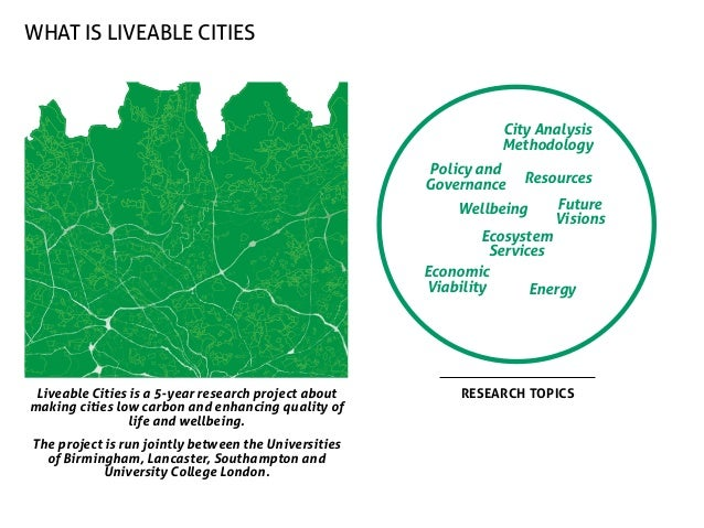 what is liveable cities  City Analysis Methodology Policy and Governance  Resources  Wellbeing  Future Visions  Ecosystem ...