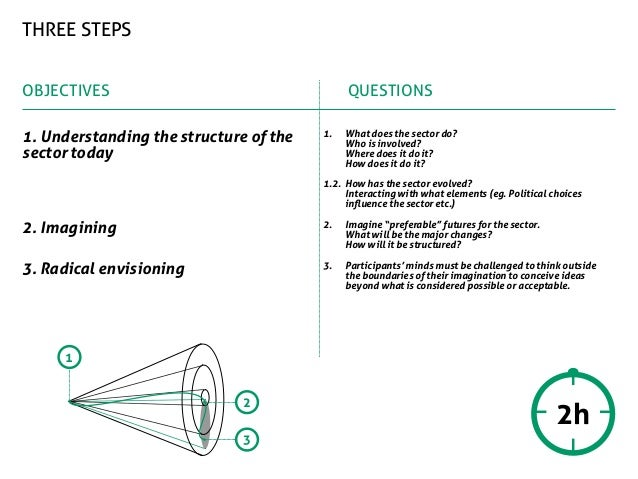 three Steps Objectives  questions  1. Understanding the structure of the sector today  1.     What does the sector do?...