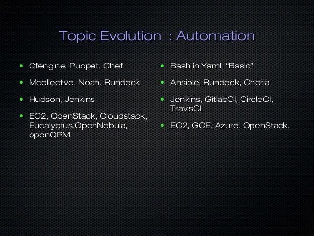 Topic Evolution : AutomationTopic Evolution : Automation ● Xen, KVM, openVZ, lxcXen, KVM, openVZ, lxc ● VagrantVagrant ● L...