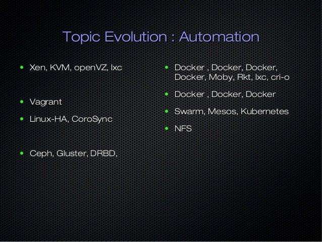Topic Evolution : AutomationTopic Evolution : Automation ● Rspec, Cucumber, SeleniumRspec, Cucumber, Selenium ● TDDTDD ● c...