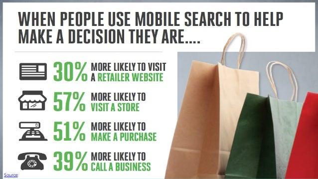 7) Design & communicate mobile first   Source: