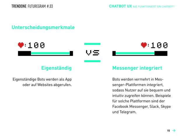 Eigenständig Eigenständige Bots werden als App oder auf Websites abgerufen. Messenger integriert Bots werden vermehrt in M...