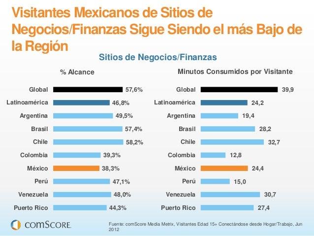 Future In Focus Mexico Spanish