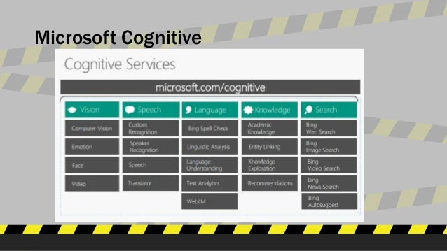 Microsoft Cognitive