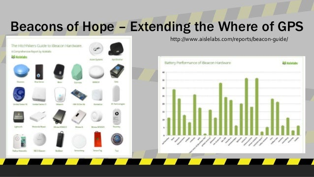Beacons of Hope – Extending the Where of GPS http://www.aislelabs.com/reports/beacon-guide/