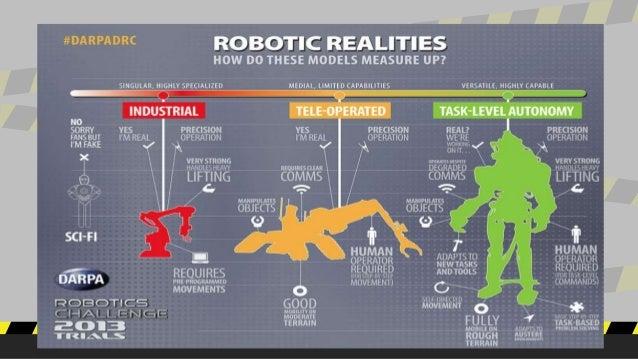 Collaborative Robotics, Cooperative Robotics =CoBots • Collaborative Robtics – MainstreamTrend for robots safely working w...