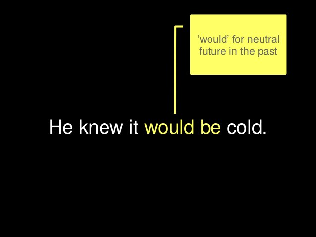 He knew it would be cold. 'would' for neutral future in the past