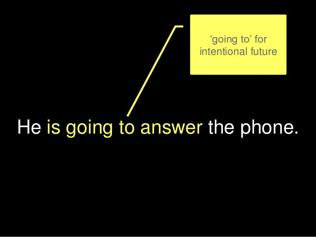 He is going to answer the phone. 'going to' for intentional future