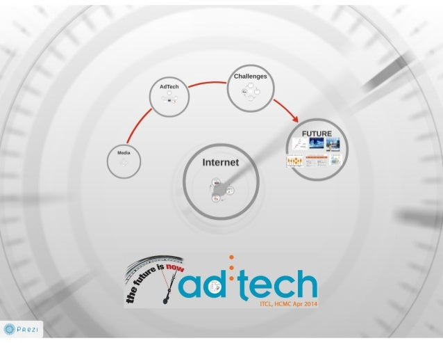Future is AdTech and Digital Marketing EcoSystem 2014-2016