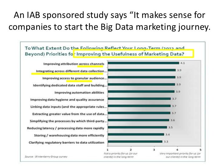 Why now?• New CMO mandate:  get the data and technology to transform marketing.  – A CMO has a seat at the table; Finance,...