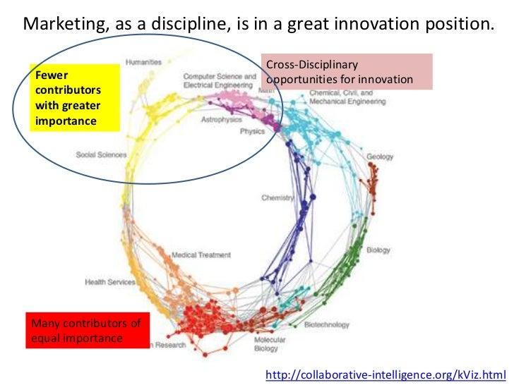 Why the rush to data and analytics?