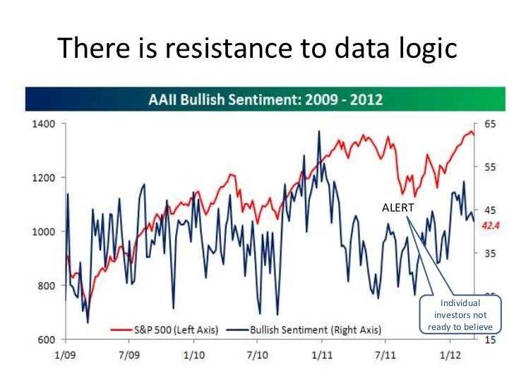 There is resistance to data logic                          ALERT                                      Individual          ...