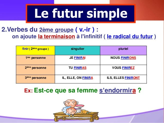 verbe essayer au futur simple Simple conjugaison futur du au essayer verbe my communications teacher thought it would be funny to mess with us and tell us that our exam was 100 questions and 2.