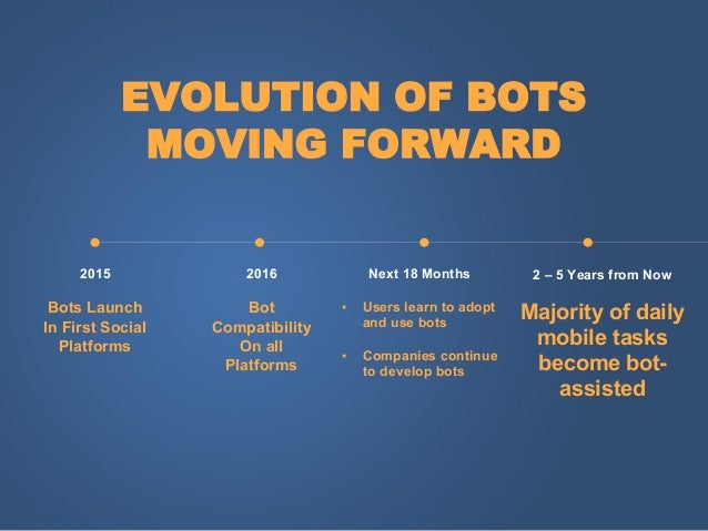 EVOLUTION OF BOTS MOVING FORWARD 2016 Bot Compatibility On all Platforms 2 – 5 Years from Now Majority of daily mobile tas...