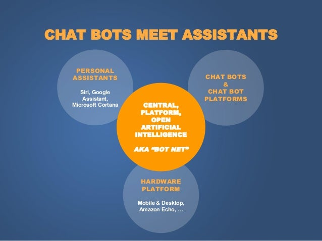 CHAT BOTS MEET ASSISTANTS CHAT