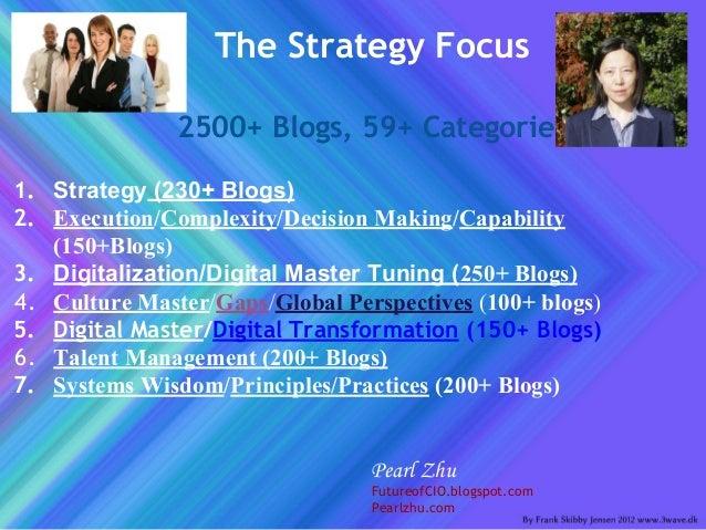 The Digital Footprint of the Book Digital Master: Debunk the Enterprise Digital Maturity Digital Master Featured URLs: 1. ...