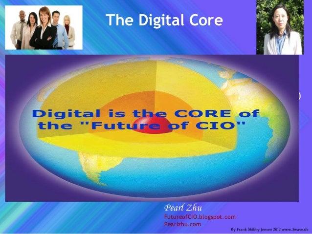 Leadership as Hidden Gem 1. Digital Leadership (250+Blogs) 2. Mind Shifts (250+ Blogs) 3. Culture Master/Gaps/Global Persp...
