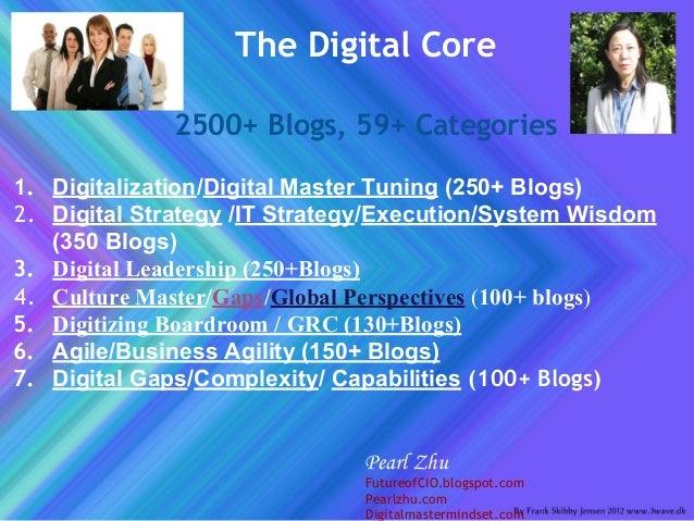 The CHANGE Nature 2500+ Blogs, 59+ Categories 1. Change Management (250+blogs) 2. Mind Shifts (280+ Blogs) 3. Principles/P...