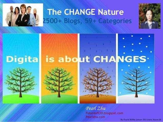"Celebrating the 2500th Blog Posting of the ""Future of CIO""  Jan 2016"