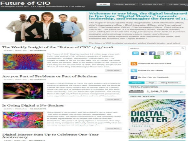 The Innovation Spirit 2100+ Blogs, 50+ Categories 1. Innovation/ Creativity (250+ Blogs) 2. Dot Connecting/Chicken & Egg D...