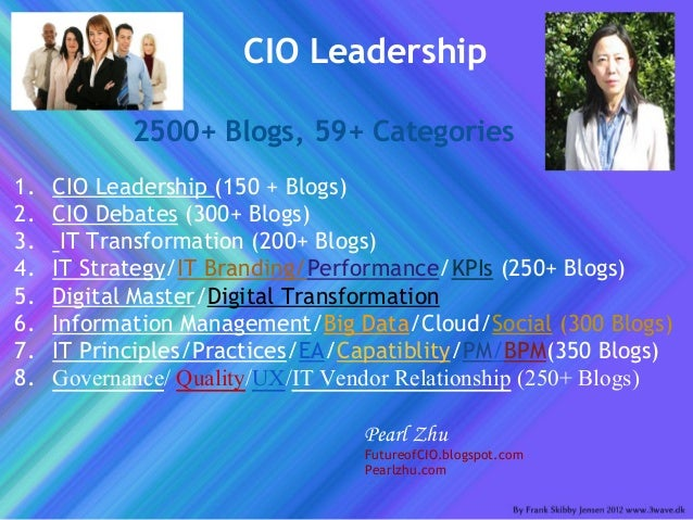 The Strategy Focus 2500+ Blogs, 59+ Categories 1. Strategy (200+ Blogs) 2. Execution/Complexity/Decision Making/Capability...