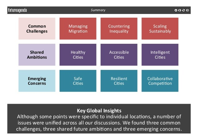 Key  Global  Insights   Although  some  points  were  specific  to  individual  loca3ons,  a  numbe...