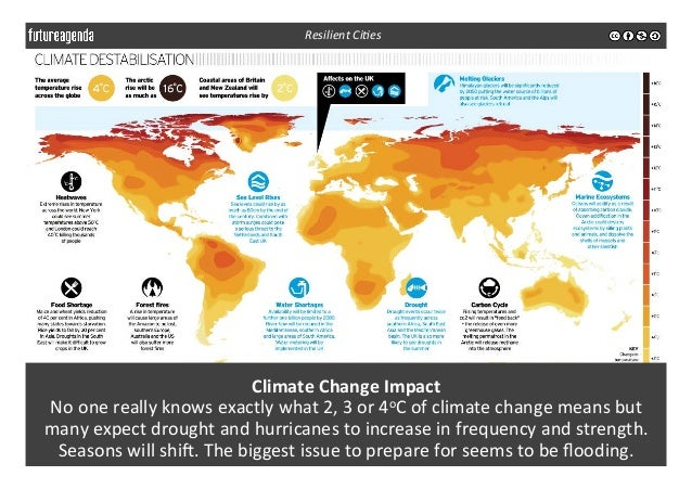 Climate  Change  Impact   No  one  really  knows  exactly  what  2,  3  or  4oC  of  climate ...