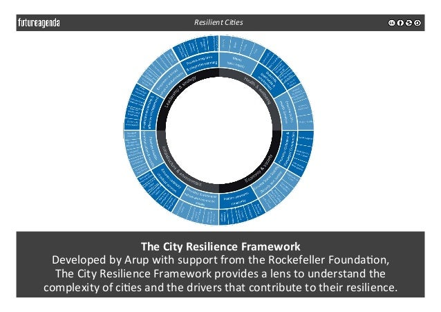 The  City  Resilience  Framework   Developed  by  Arup  with  support  from  the  Rockefeller  Fou...