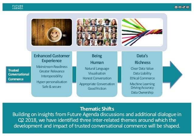 Future of conversational commerce   july 2018 lr-compressed Slide 3