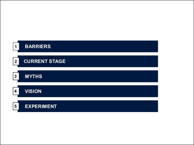 BARRIERS1CURRENT STAGE2MYTHS3VISION4EXPERIMENT5