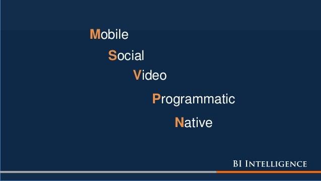 Mobile Social Native Video Programmatic