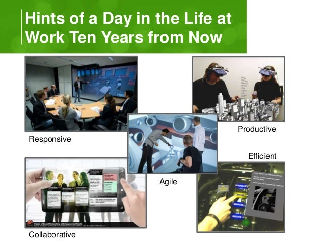 Hints of a Day in the Life at  Work Ten Years from Now  Responsive  Agile  Productive  Efficient  Collaborative